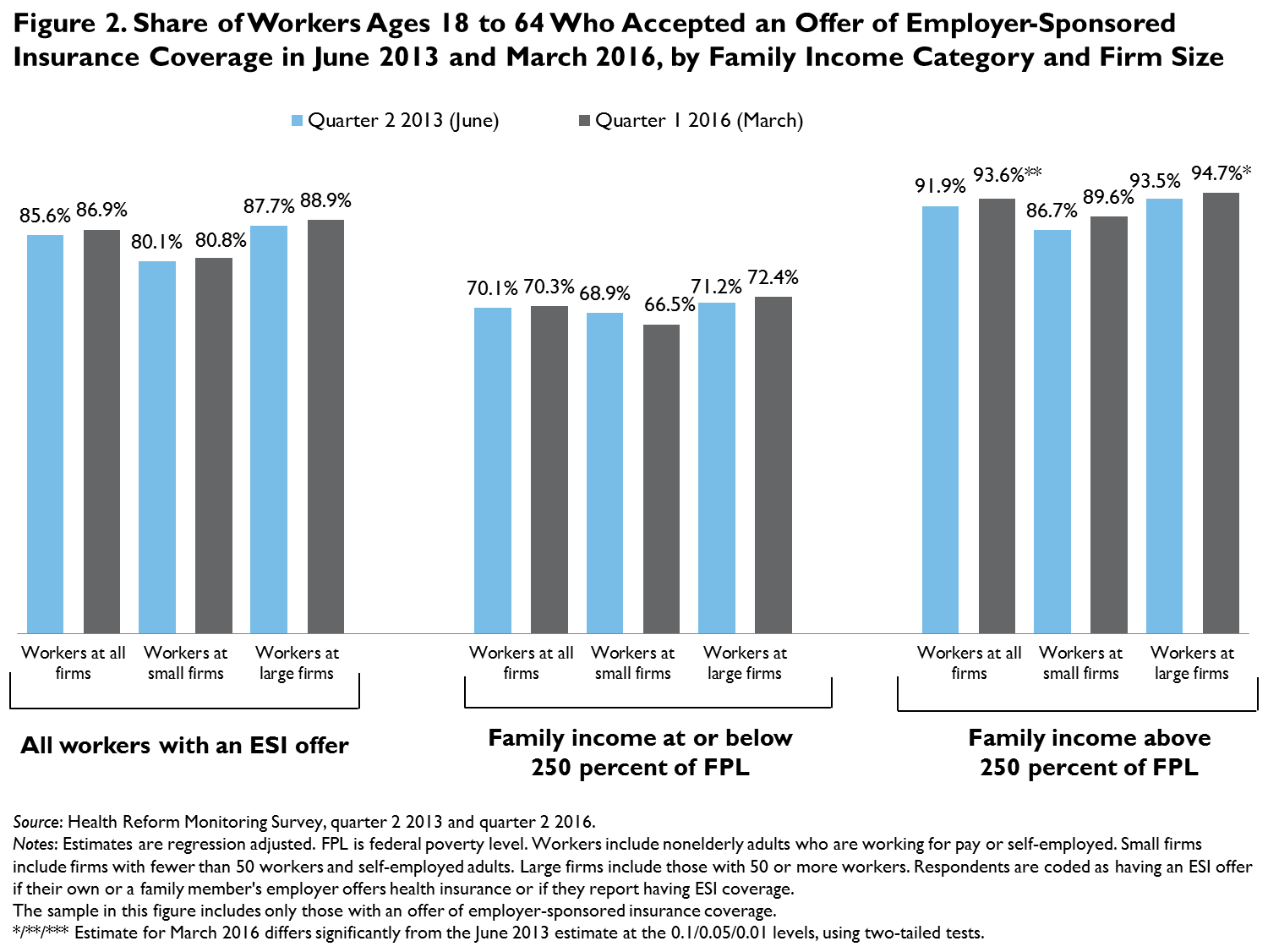 comparison of small and large firms Small area income & poverty estimates (saipe) supplemental according to 2015 statistics of us businesses, of the 59m firms in the us.